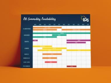lgs-all-commodity-availability-mockup